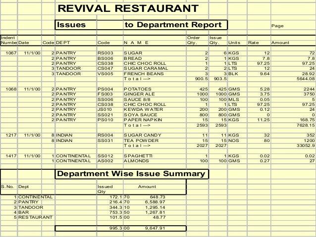 Food cost control presentation.