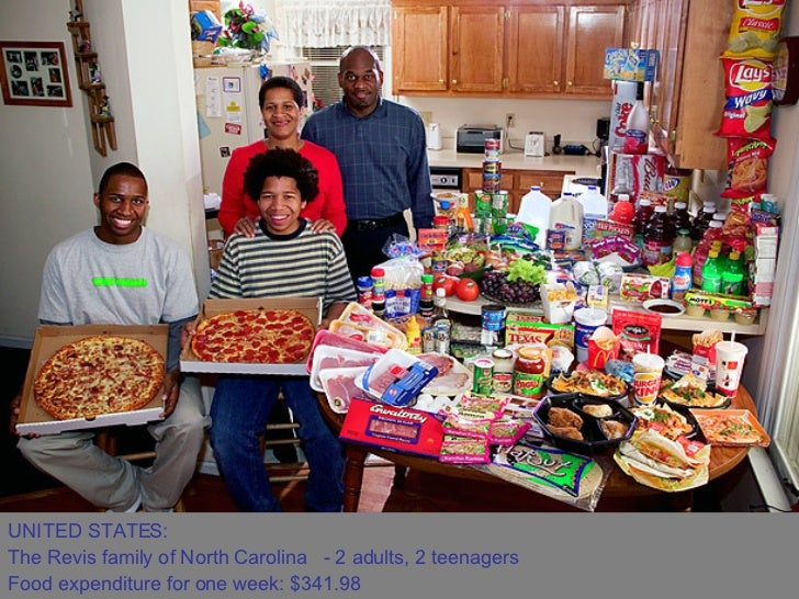 UNITED STATES:  The Revis family of North Carolina  - 2 adults, 2 teenagers  Food expenditure for one week: $341.98
