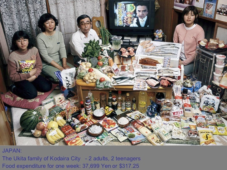 JAPAN:  The Ukita family of Kodaira City  - 2 adults, 2 teenagers  Food expenditure for one week: 37,699 Yen or $317.25