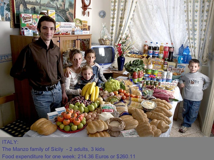 ITALY:  The Manzo family of Sicily - 2 adults, 3 kids  Food expenditure for one week: 214.36 Euros or $260.11