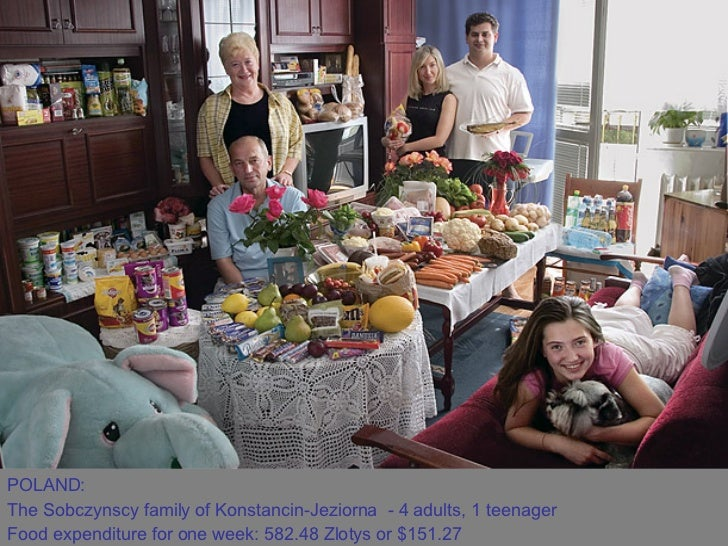 POLAND:  The Sobczynscy family of Konstancin-Jeziorna - 4 adults, 1 teenager  Food expenditure for one week: 582.48 Zloty...