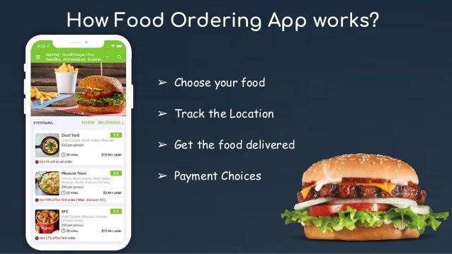 Food Delivery On Demand Business Slide 3