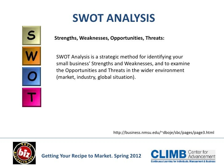 Secret recipe SWOT Analysis