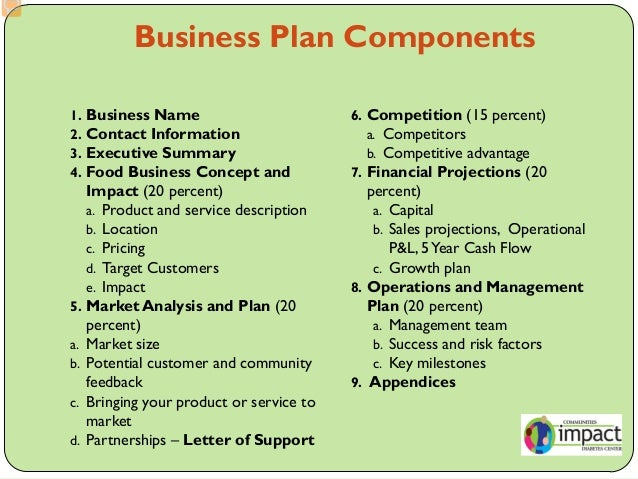 What Are the Components of a Business Plan?