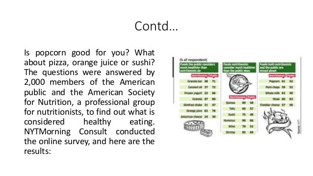Contd… Is popcorn good for you? What about pizza, orange juice or sushi? The questions were answered by 2,000 members of t...
