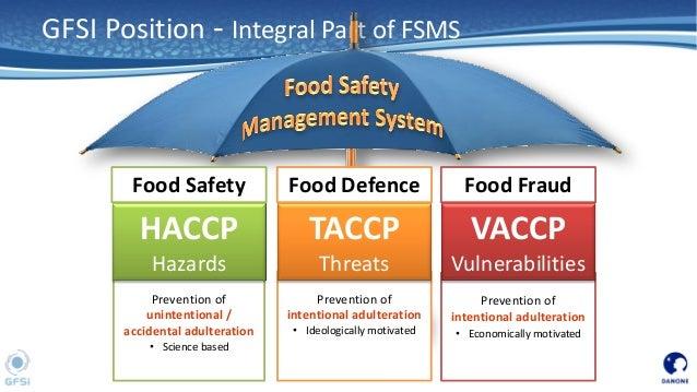 Food Fraud - Threats & Impacts