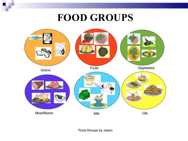 Food Groups Pictures to Pin on Pinterest - PinsDaddy