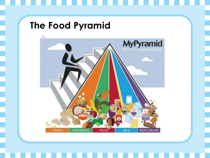a food guide pyramid Translating nutrition advice into a colorful pyramid is great way to illustrate what foods make up a healthy diet the shape immediately suggests that some foods are.