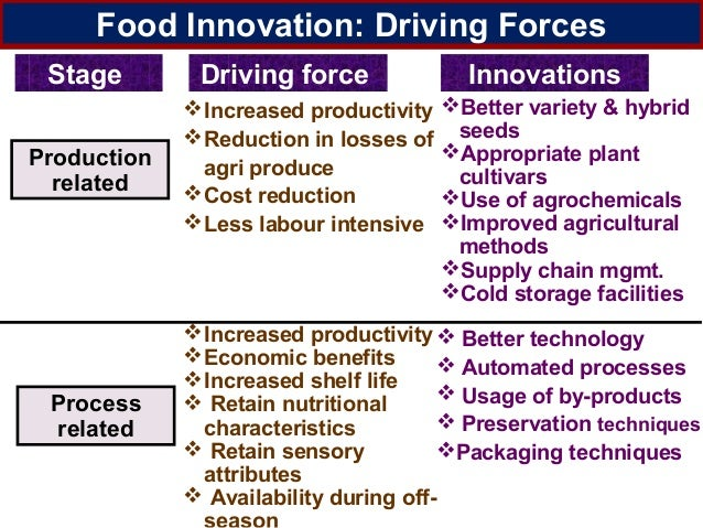 food fortification techniques Towards food fortification in australia and new zealand december  from  those who do not appendix c details the techniques used by newspoll, such as.