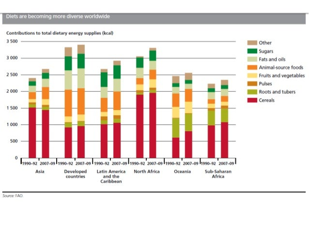 The Global Hunger Index (GHI) is designed to comprehensively measure and track hunger globally and by country and region. ...