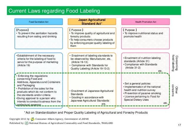 FOOD LABELING REGULATIONS EPUB