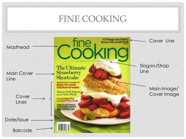 Food magazines powerpoint fine cooking 8 forumfinder Images