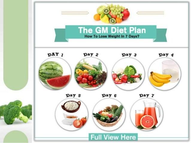Food Nutrition Nutrients Diet Energy Consumption BMI