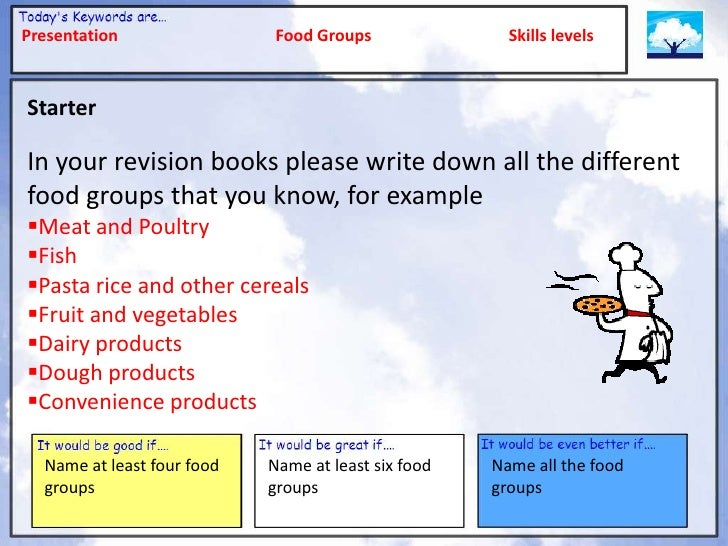 Presentation                 Food Groups               Skills levelsStarterIn your revision books please write down all th...