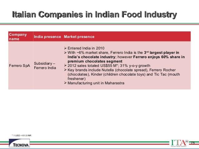 List Of Food Processing Industry In Gujarat
