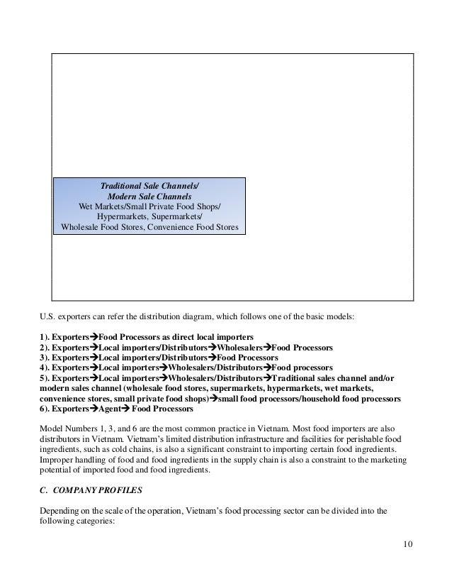 Food processing ingredients Vietnam_2015 Annual Report