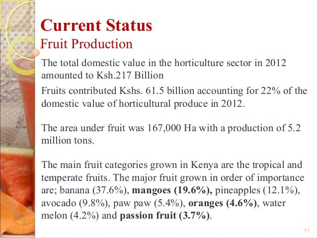 FOOD INDUSTRY IN KENYA - November 2013