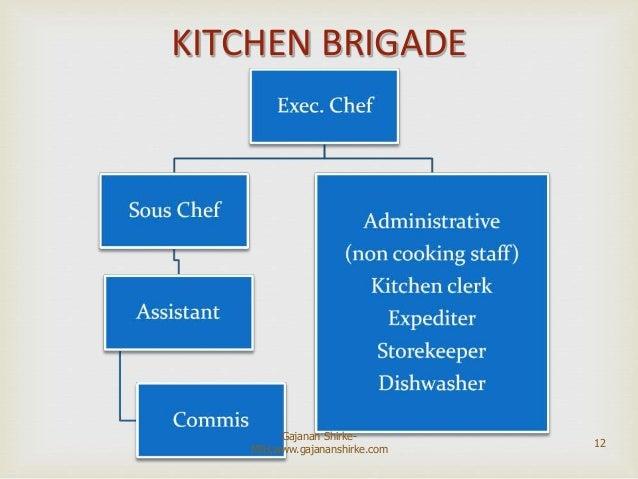 Restaurant Kitchen Brigade food production basics
