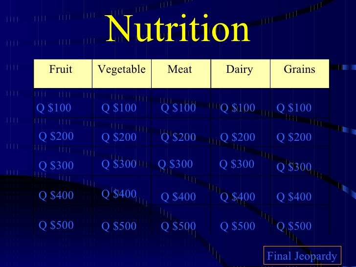 Nutrition Fruit Vegetable Meat Dairy Grains Q $100 Q $200 Q $300 Q $400 Q $500 Q $100 Q $100 Q $100 Q $100 Q $200 Q $200 Q...