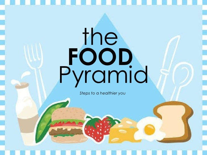 the  Steps to a healthier you FOOD   Pyramid