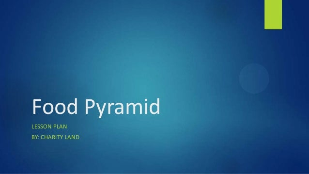 Food Pyramid LESSON PLAN BY: CHARITY LAND