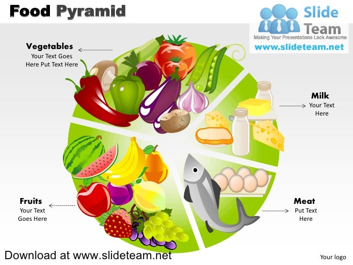 Diagrams Of Fruits And Vegetables Diy Enthusiasts Wiring Diagrams