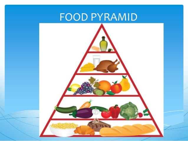 Food Pyramid Power Point Presentation