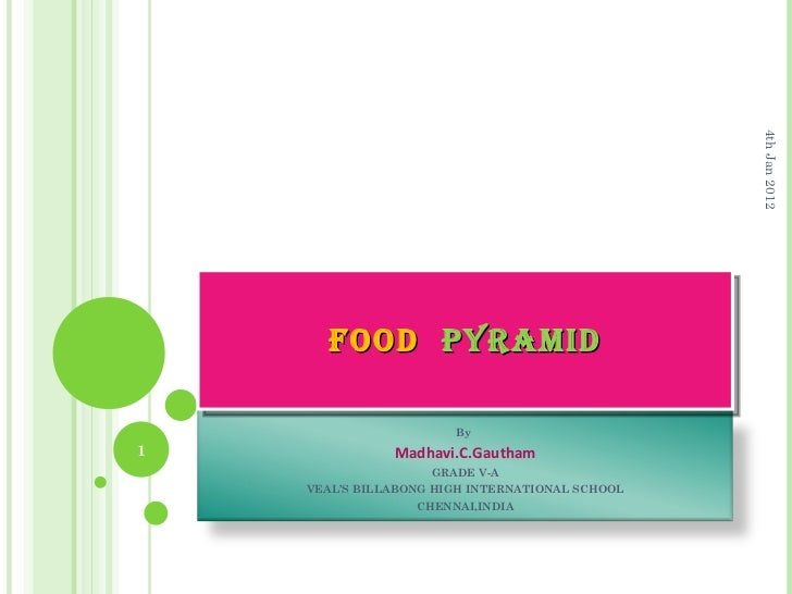 FOOD  PYRAMID 4th Jan 2012 By  Madhavi.C.Gautham GRADE V-A VEAL'S BILLABONG HIGH INTERNATIONAL SCHOOL CHENNAI,INDIA