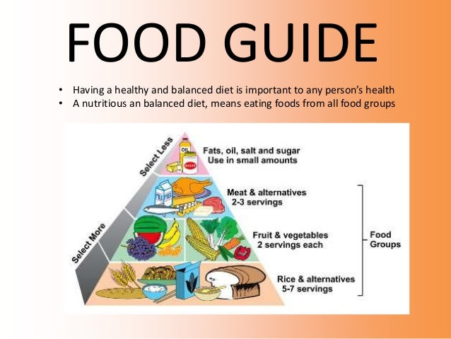 planning a balanced diet essay Making whole grains a part of your diet can also reduce the risk of five important characteristics of healthy eating last five planning factors for.