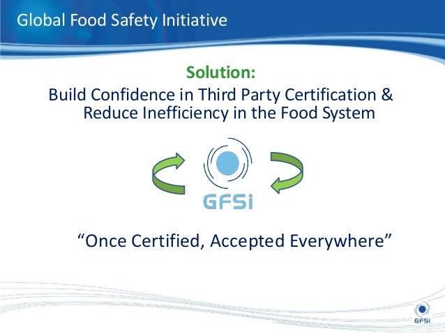 Global Food Safety Initiative Scheme