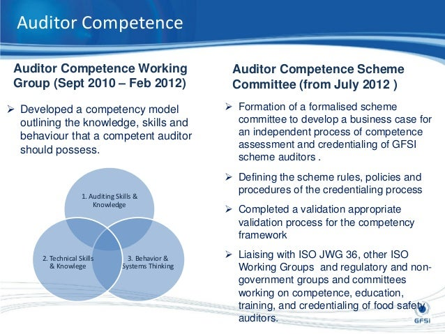 competence in the work environment essay The changing nature of work and society, it is argued leadership/management competency frameworks in a wide range of organisations much of this.