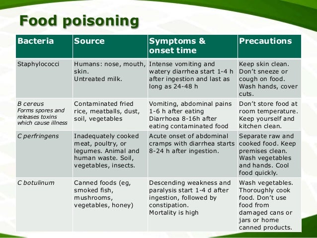 food poisoning summary Food poisoning is experienced by most people during their lives this article  looks at the most common types of food poisoning and what can be done to help.