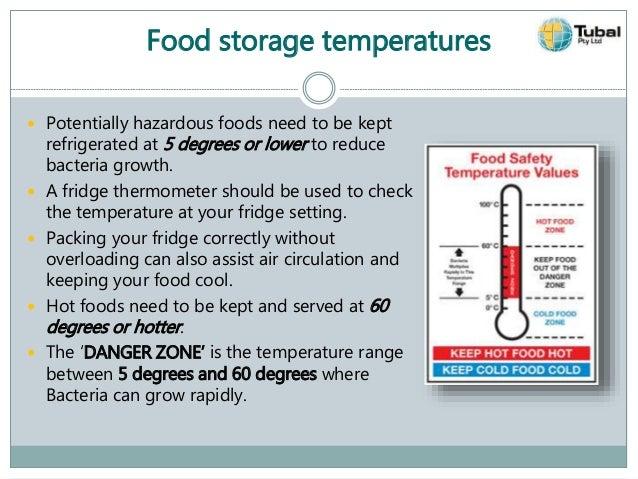 Food Safety Hygiene