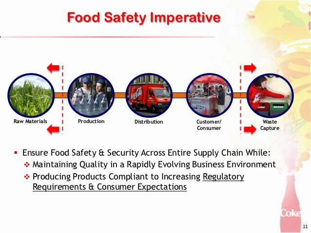 total quality management coca cola manufacturing industry How is the coca-cola's quality management practices in coca-cola company research purposes to know the importance of quality control management of coca-cola company to survive in tight global competition, especially in the beverage industry.
