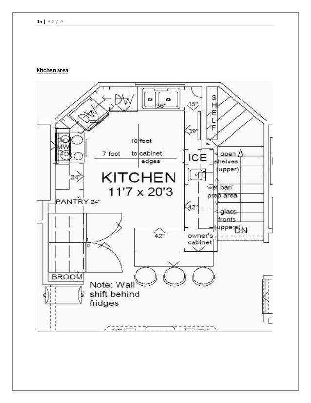15 | P A G E Kitchen Area ...