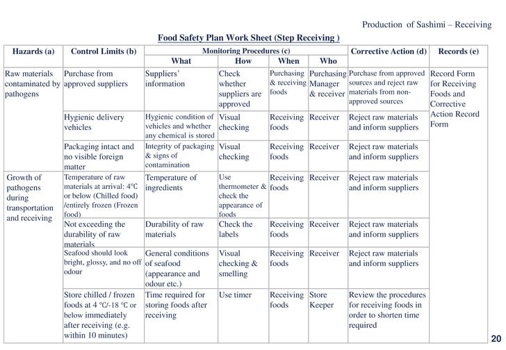 sample haccp plan