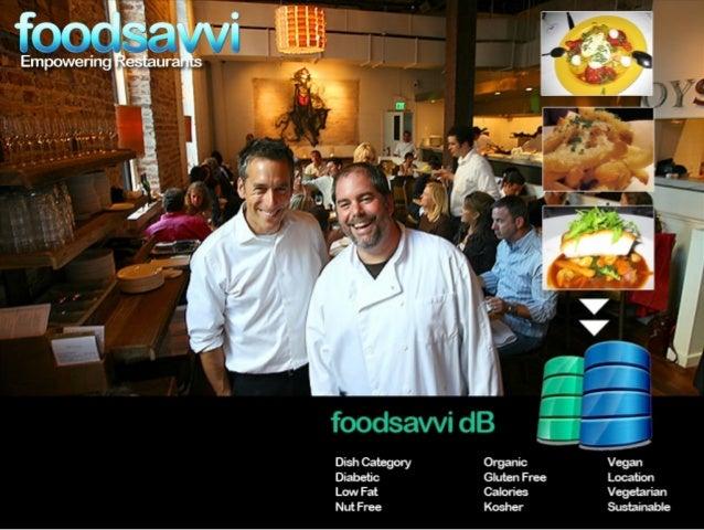 FoodSavvi  Slide 2