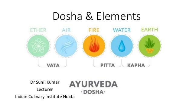 Dosha & Elements Dr Sunil Kumar Lecturer Indian Culinary Institute Noida