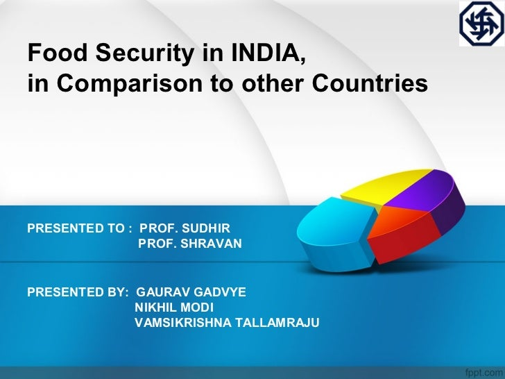 Food Security in INDIA,in Comparison to other CountriesPRESENTED TO : PROF. SUDHIR               PROF. SHRAVANPRESENTED BY...