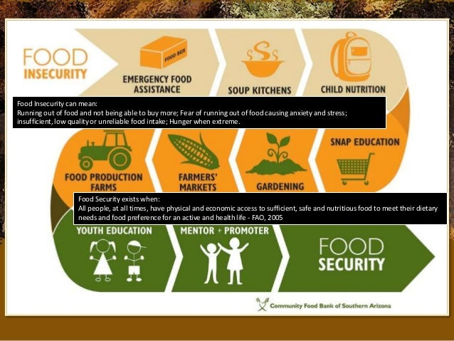 Food security for Australian cuisine facts