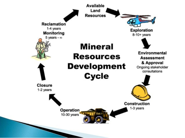 mineral resources security and development in Is addressing new mineral resources issues by contributing to the security of   to the development of strategies for sustainability in the mineral resources field:.