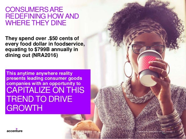 Copyright © 2017 Accenture All rights reserved. | CONSUMERSARE REDEFINING HOWAND WHERE THEY DINE They spend over .$50 cent...