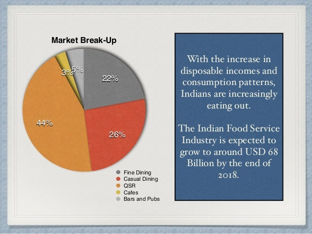 food service industry dating site Los angeles, ca (prweb) march 16, 2013 -- the dating services industry has performed well during the five years to 2013 revenue gains averaged 29% per year.