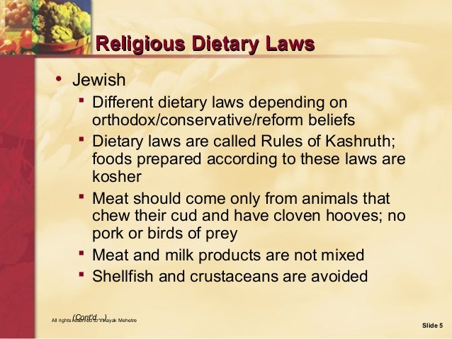 Jewish dietary laws living with self
