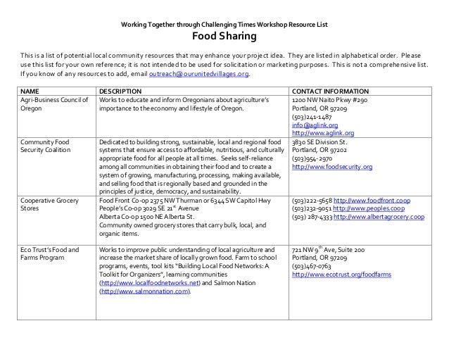 Working Together through Challenging Times Workshop Resource List                                                         ...