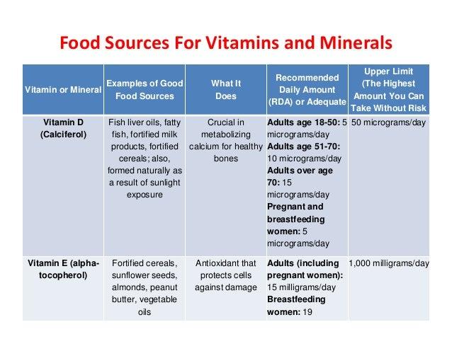 5ar and vegetable inhibitors vitamins and mineraland food