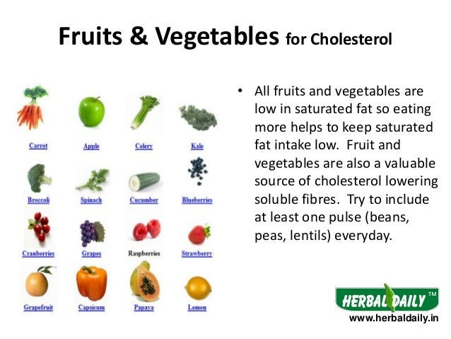 Cholesterol Foods List Avoid