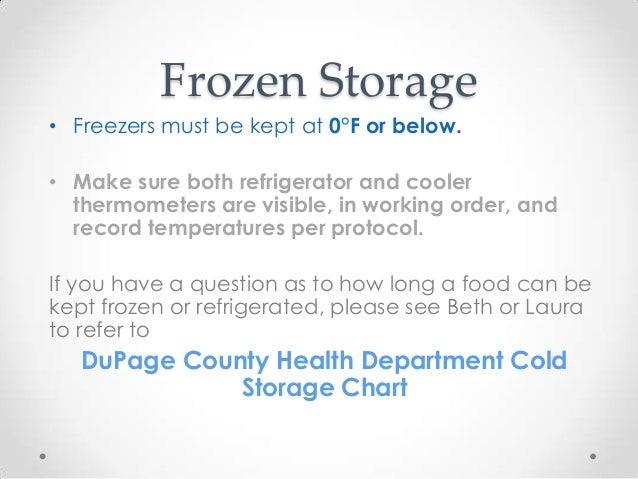 ... Storage Chart; 12.  sc 1 st  SlideShare & Safe and Effective Food Storage