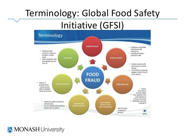 Food substitution | AIFST Annual conference 2015