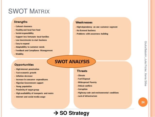 swot analysis of the oil industry in nigeria Swot analysis of royal dutch shell changes in demand for product and price fluctuations in crude oil and natural gas swot analysis will nigeria :oil giant.